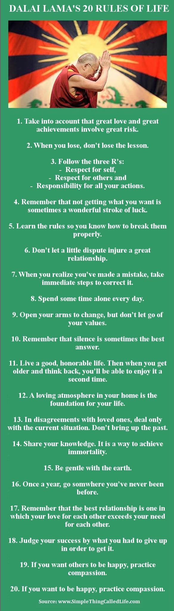 Dalai-Lamas-Rules-Of-Life